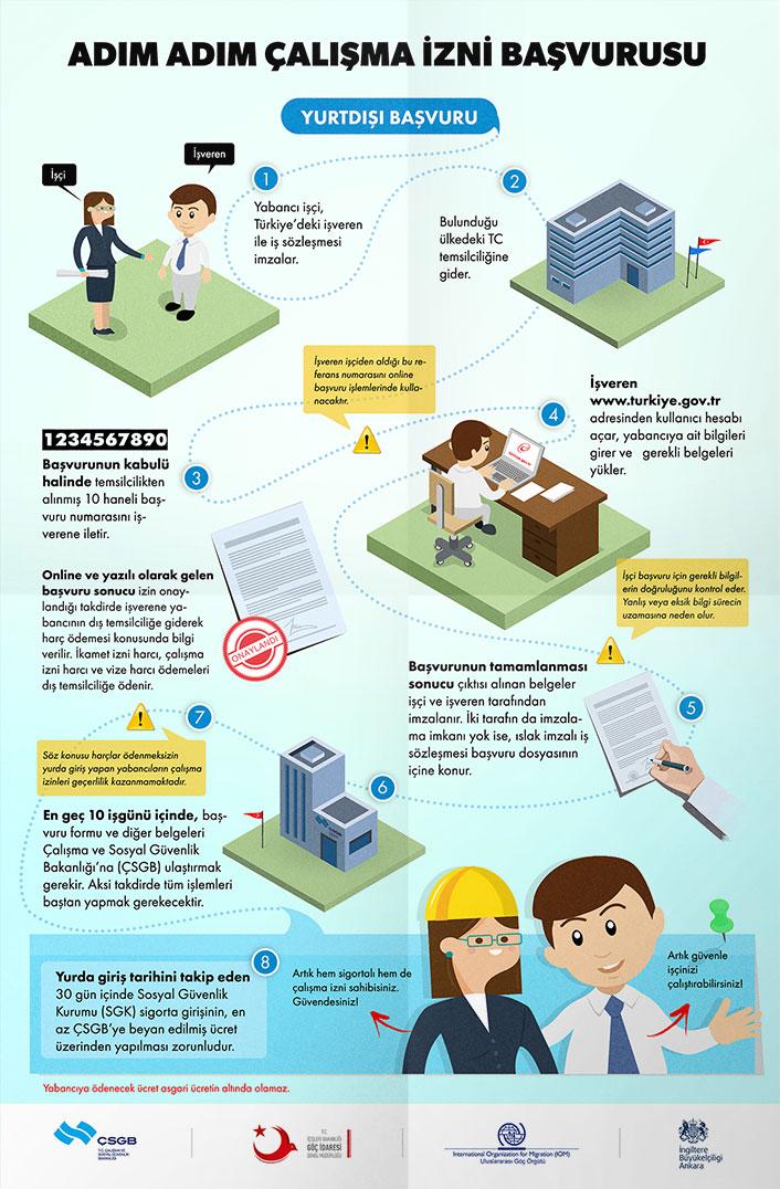 calismaizni_infographics