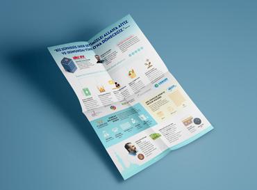 Ahlak Kültür ve Çevre Derneği infografik