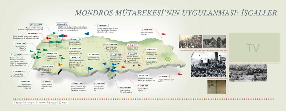 mondros_infografik