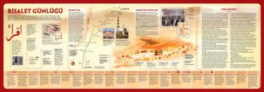 Risalet günlüğü (Hz. Muhammet S.A.S ) infografik