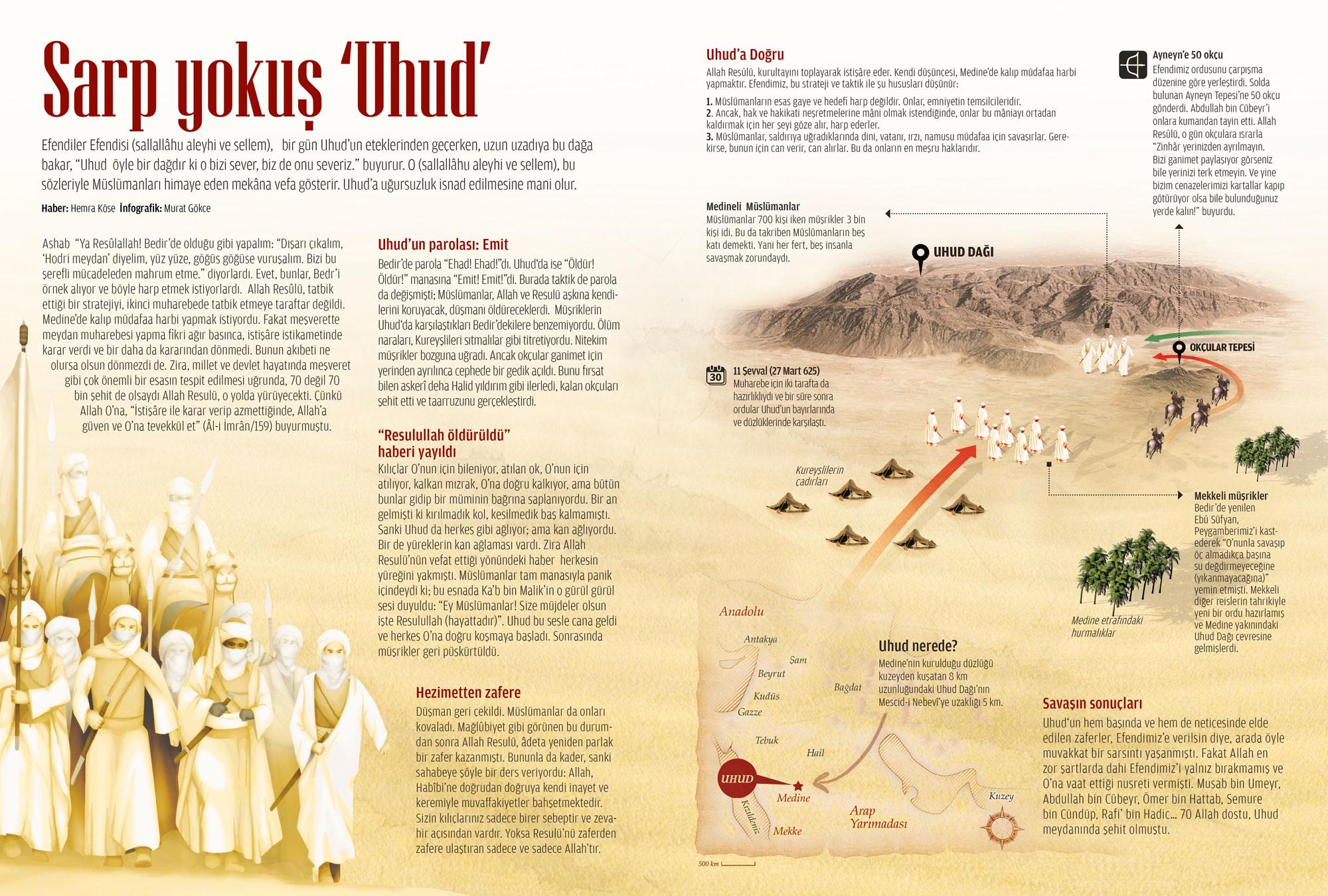 sarp-yokus-uhud-infografik