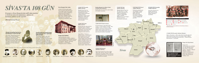 sivas-infografik