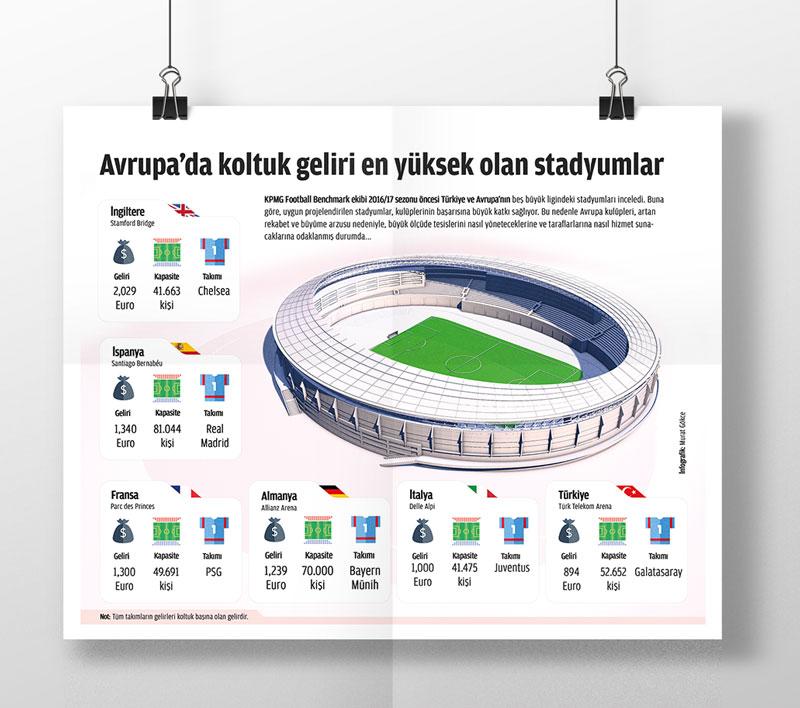stad_infografik