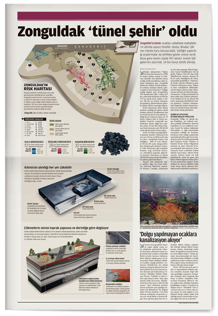 zonguldak_infografik